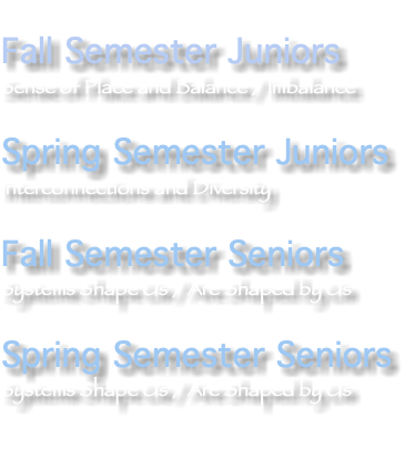 Fall Semester Juniors Sense of Place and Balance / Imbalance Spring Semester Juniors Interconnections and Diversity Fall Semester Seniors Systems Shape Us / Are Shaped by Us Spring Semester Seniors Systems Shape Us / Are Shaped by Us